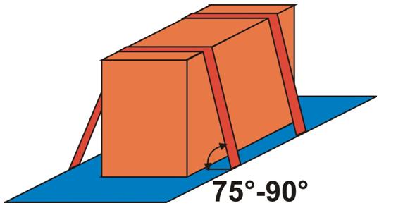 Mocowanie za pomocą odciągów przepasujących ładunek od góry